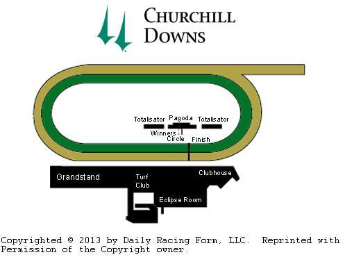 From Furlongs to Ovals - More Racetracks and Stretch Run