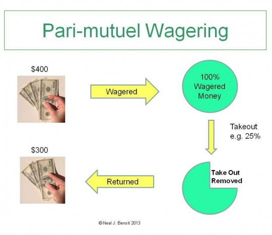 pari mutuel betting