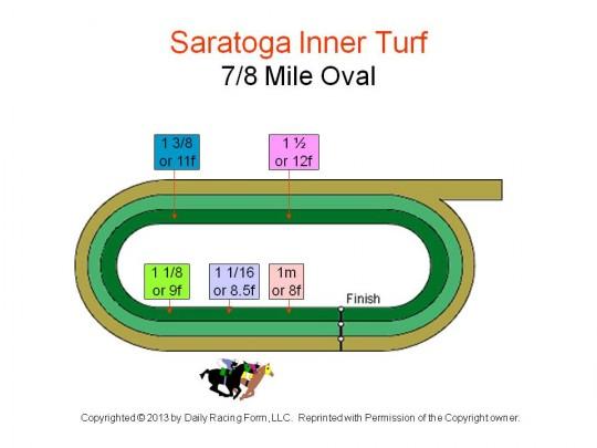 Saratoga Inner Turf Course
