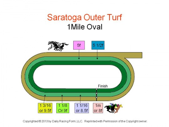 Saratoga Outer Turf Course