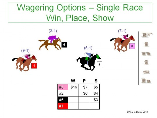 Win, Place, Show - How To Bet On Horses | Getting Out Of The