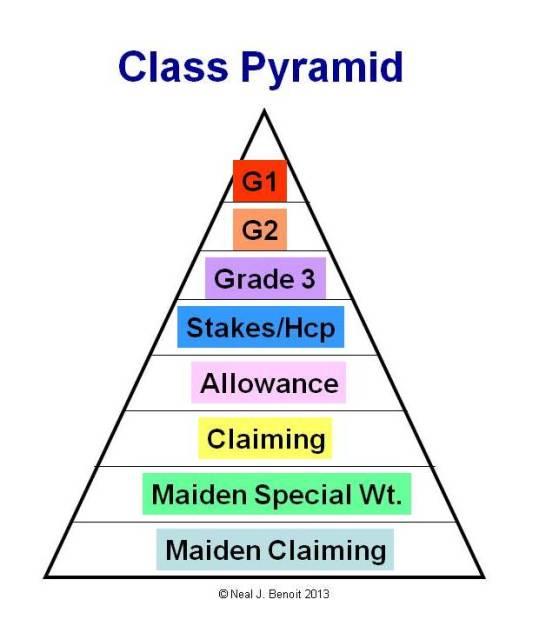 Class Pyramid Basic
