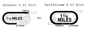 Belmont vs GP Dirt 8.5f