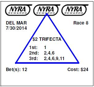 Trifecta Part Wheel - Pyramid Style