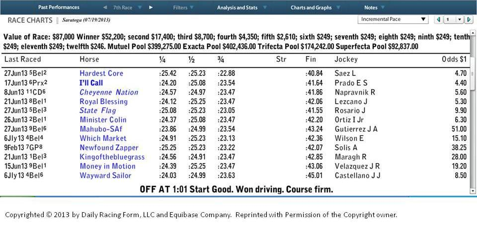 Ill Call Result Chart - Incremental Pace
