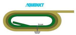 Aqueduct Track Diagram