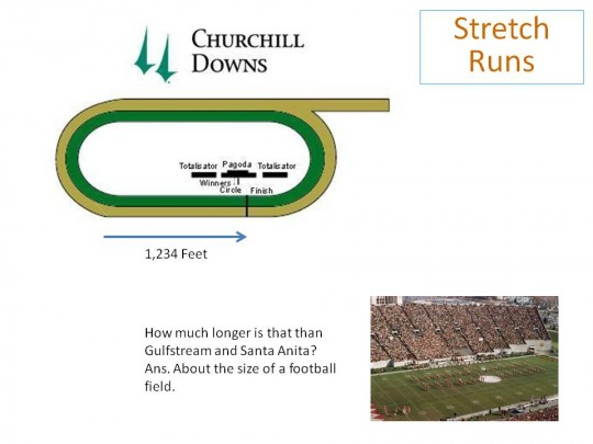 Churchill Downs Stretch Run