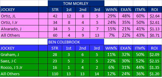 Morley vs Colebrook Jockeys2