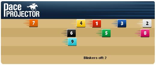 Pace Projector (2015-03-28 FG Race 11)