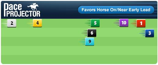 Pace Projector (2015-04-18 Kee Race 09) Scr